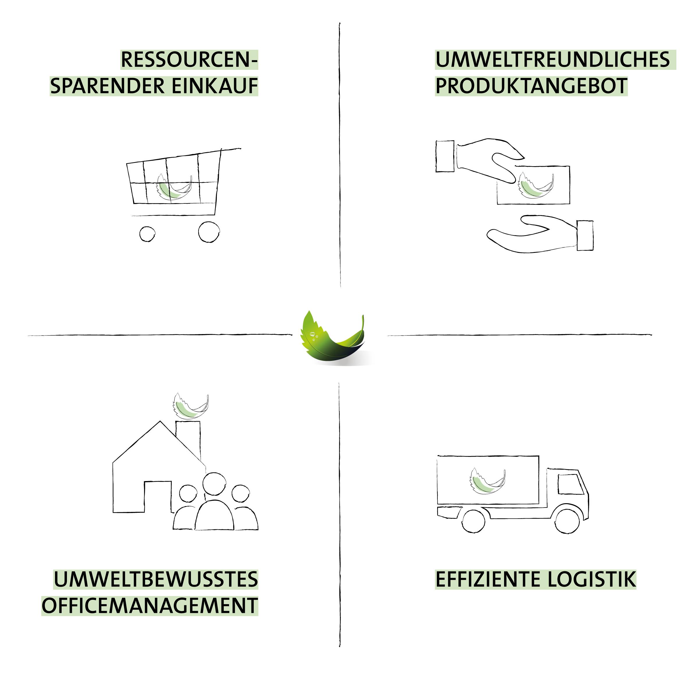 HuLi Green Grafik
