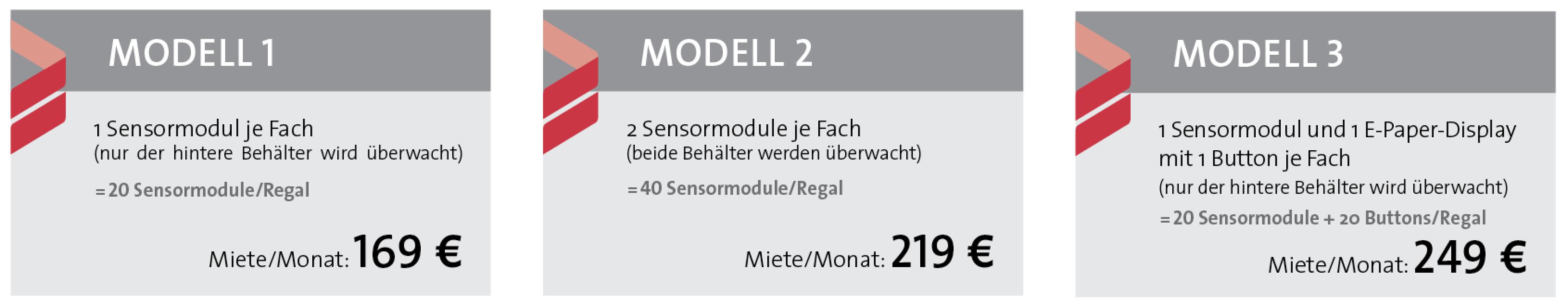 sensRack-Modelle